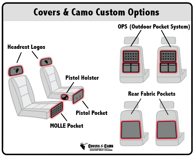 Custom options covers and camo